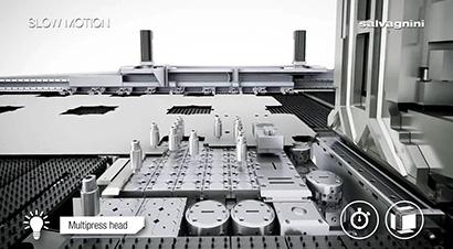 萨瓦尼尼S4Xe冲剪系统
